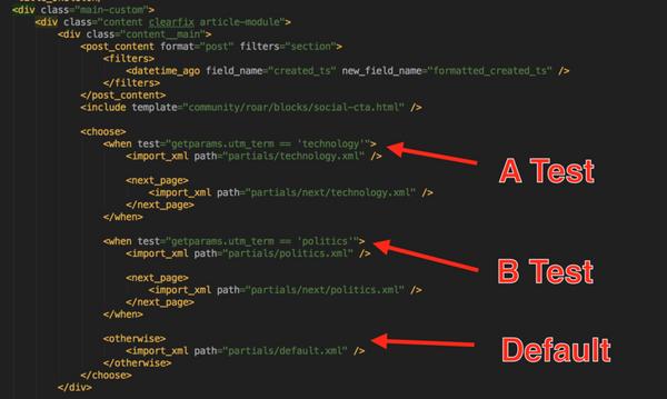 A/B Testing using templates