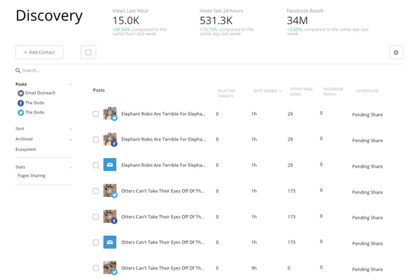 Discovery Dashboard